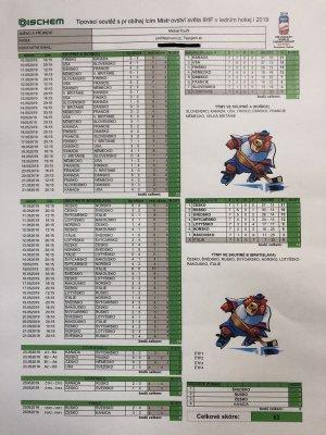 Výherní lístek tipovací soutěže s uplynulým mistrovství světa IIHF v ledním hokeji 2019